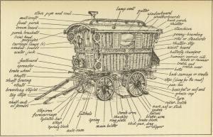 caravan in detail
